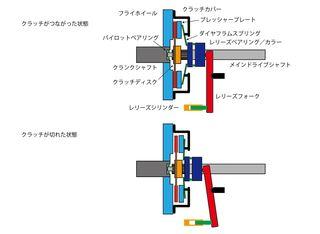 02-170-fig-clatch.JPG
