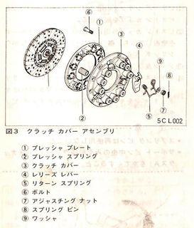 02-190-cover-coil.JPG