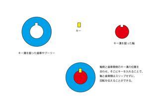 16-010-key-1.JPG