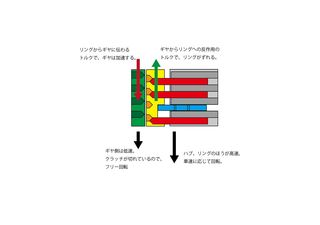 17-080-torque.JPG