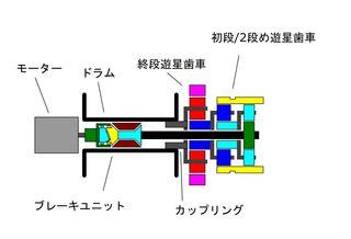 2001-gear.JPG